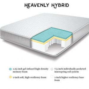 Gel Hybrid King Mattress, this bed has it all!